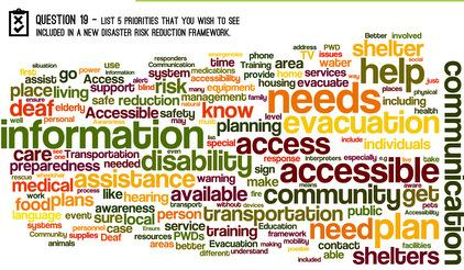 Image result for persons living with disability